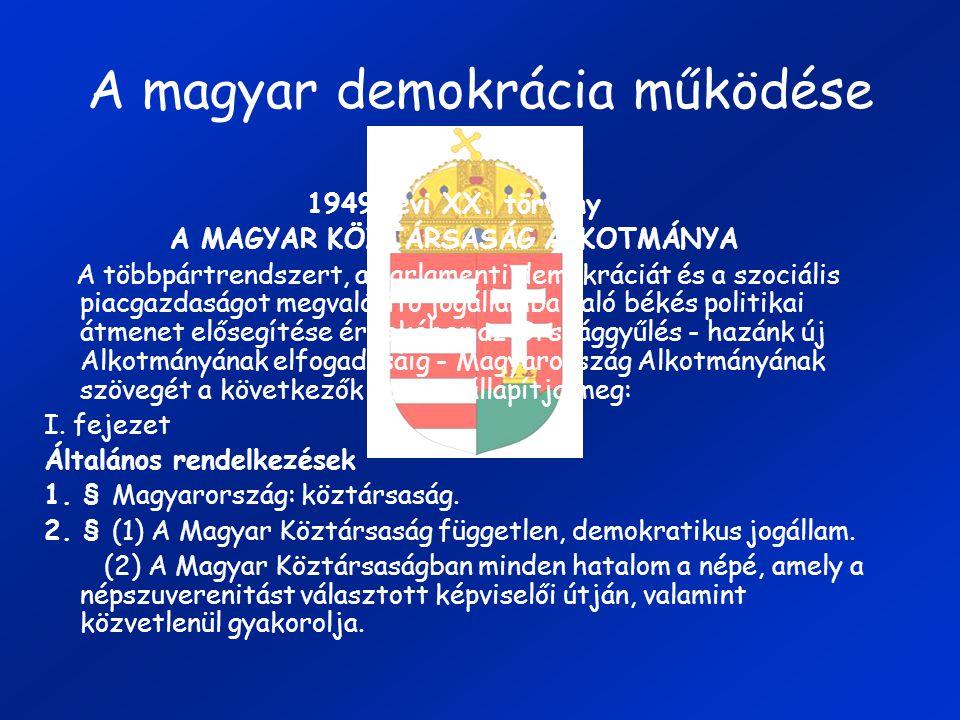 A magyar demokrácia működése