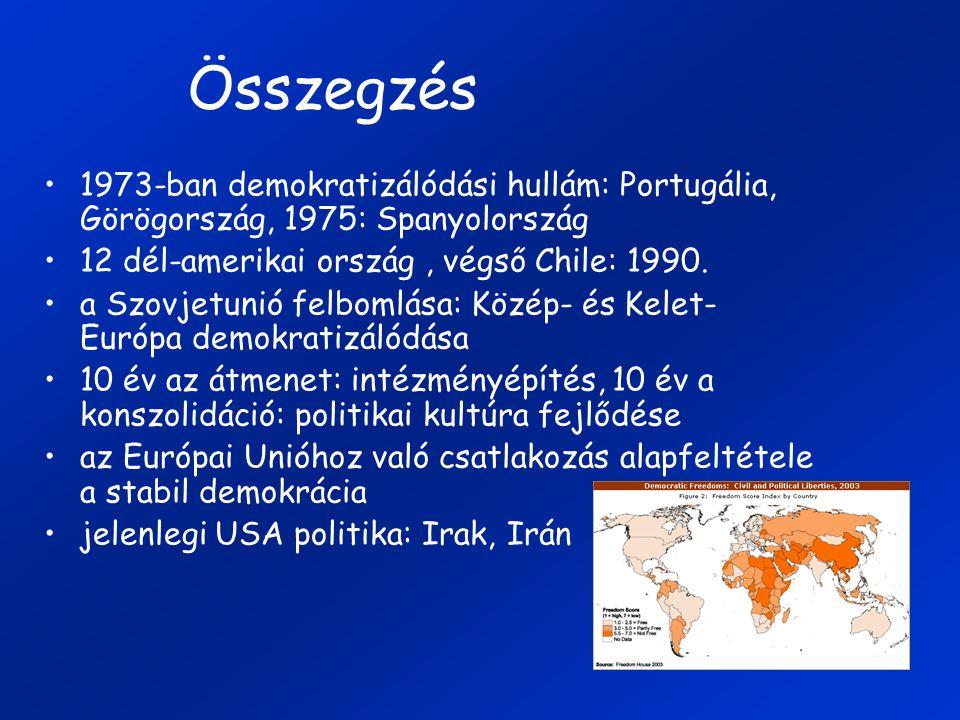 Összegzés 1973-ban demokratizálódási hullám: Portugália, Görögország, 1975: Spanyolország. 12 dél-amerikai ország , végső Chile: 1990.