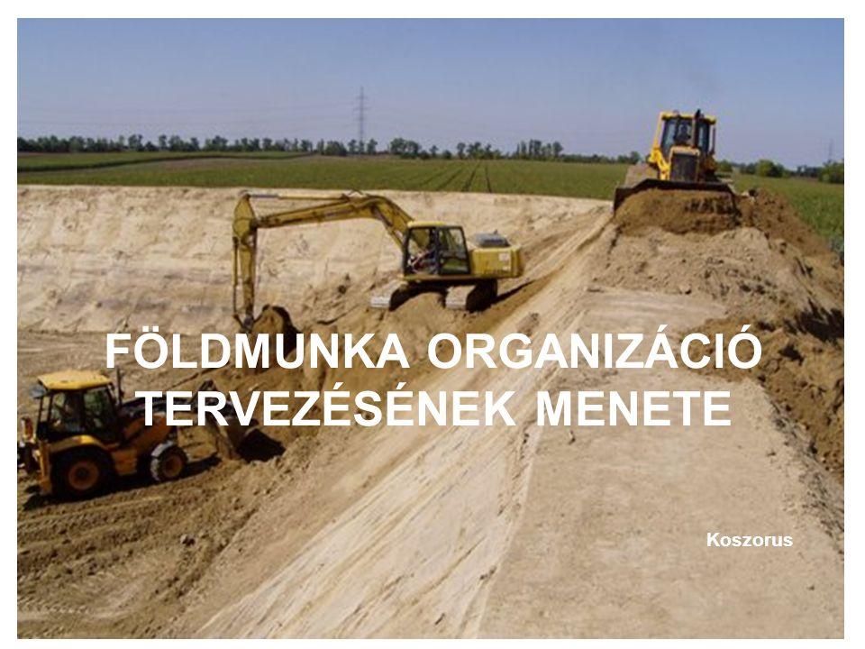 FÖLDMUNKA ORGANIZÁCIÓ TERVEZÉSÉNEK MENETE