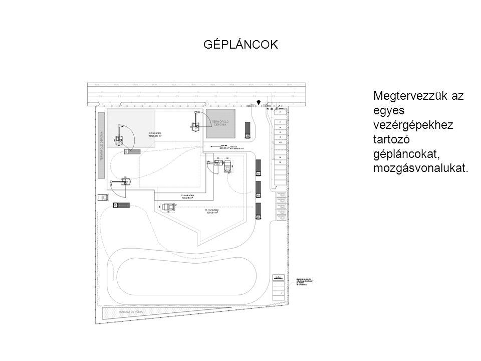 GÉPLÁNCOK Megtervezzük az egyes vezérgépekhez tartozó gépláncokat, mozgásvonalukat.