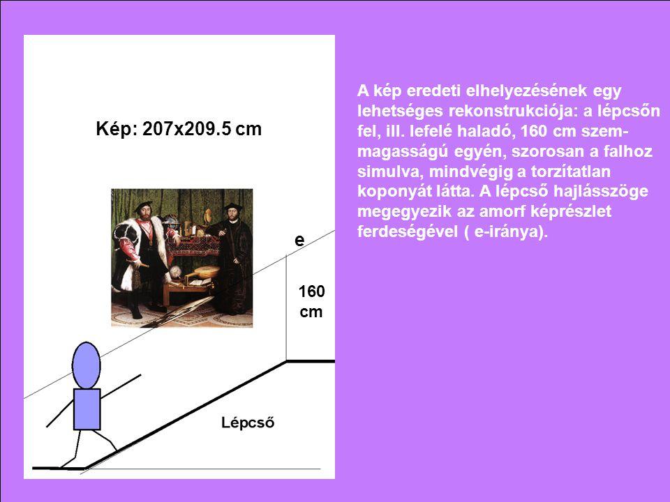 A kép eredeti elhelyezésének egy lehetséges rekonstrukciója: a lépcsőn fel, ill. lefelé haladó, 160 cm szem- magasságú egyén, szorosan a falhoz simulva, mindvégig a torzítatlan koponyát látta. A lépcső hajlásszöge megegyezik az amorf képrészlet ferdeségével ( e-iránya).