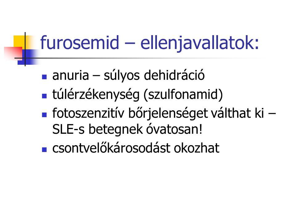 furosemid – ellenjavallatok: