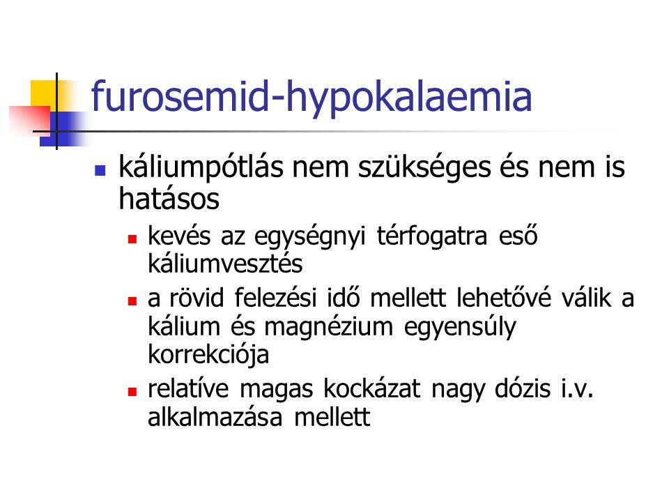 furosemid-hypokalaemia