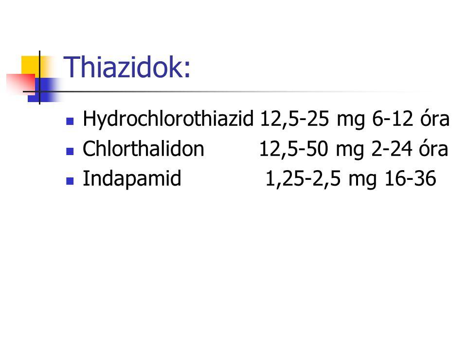 Thiazidok: Hydrochlorothiazid 12,5-25 mg 6-12 óra