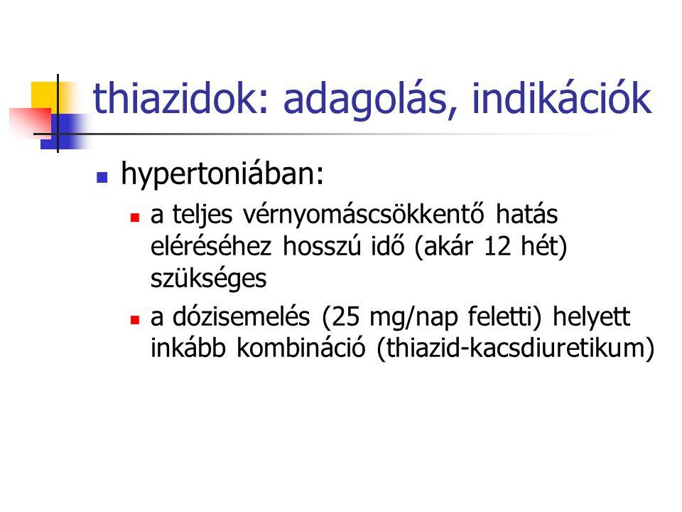 thiazidok: adagolás, indikációk