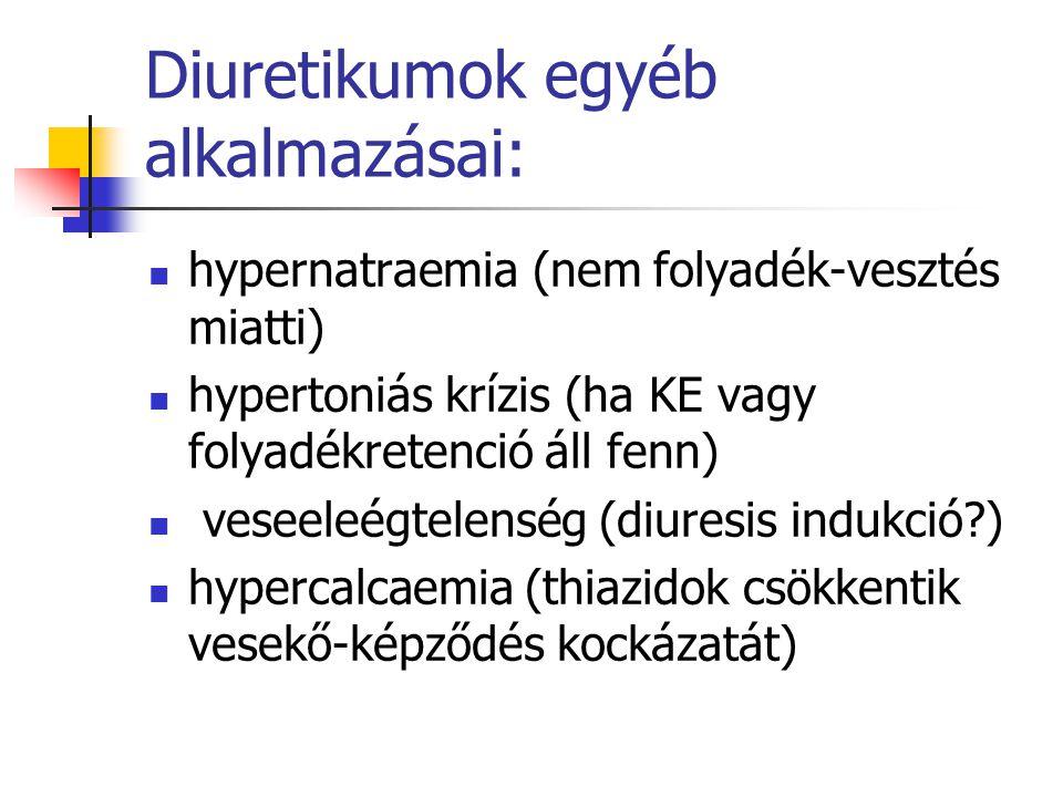 Diuretikumok egyéb alkalmazásai:
