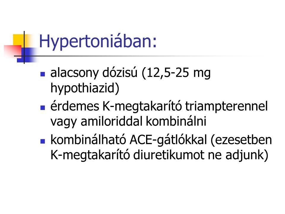 Hypertoniában: alacsony dózisú (12,5-25 mg hypothiazid)