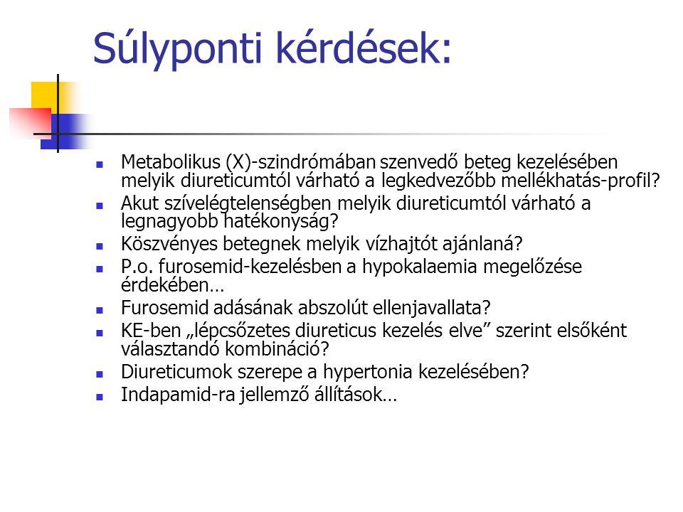 Súlyponti kérdések: Metabolikus (X)-szindrómában szenvedő beteg kezelésében melyik diureticumtól várható a legkedvezőbb mellékhatás-profil