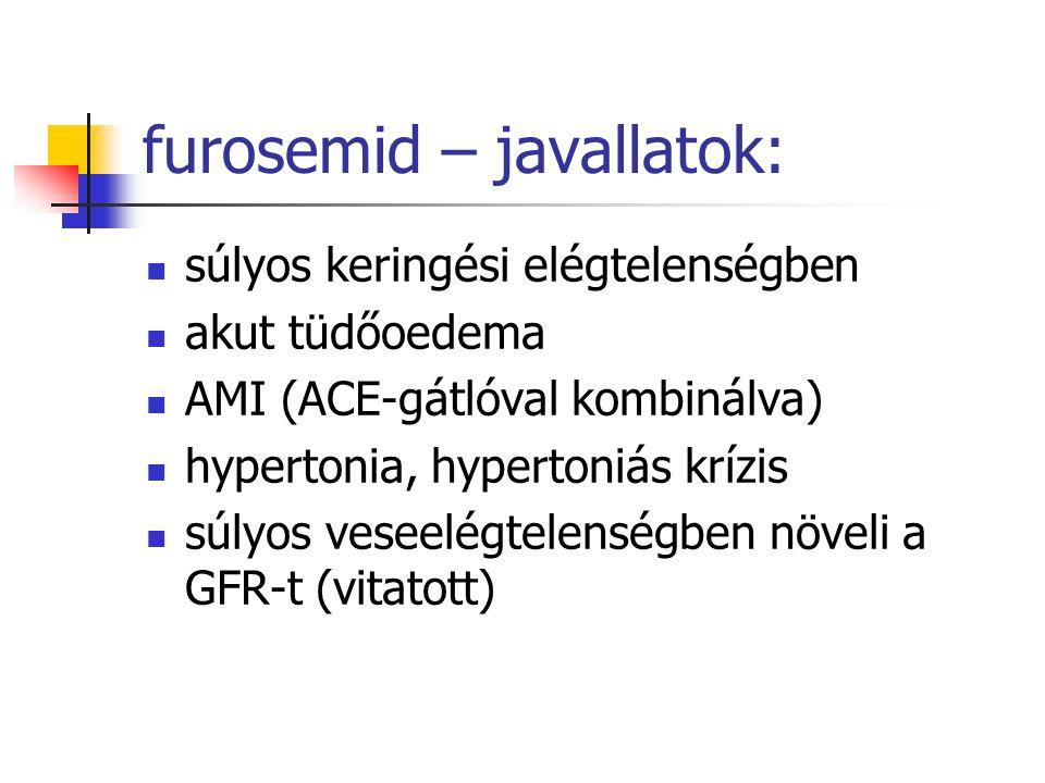 furosemid – javallatok: