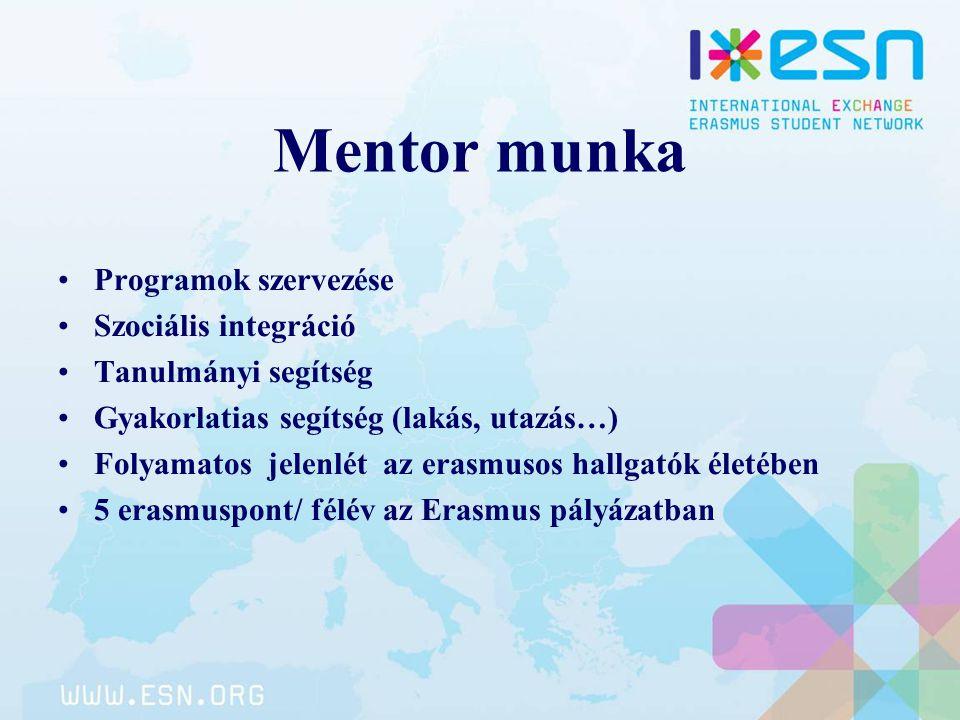 Mentor munka Programok szervezése Szociális integráció
