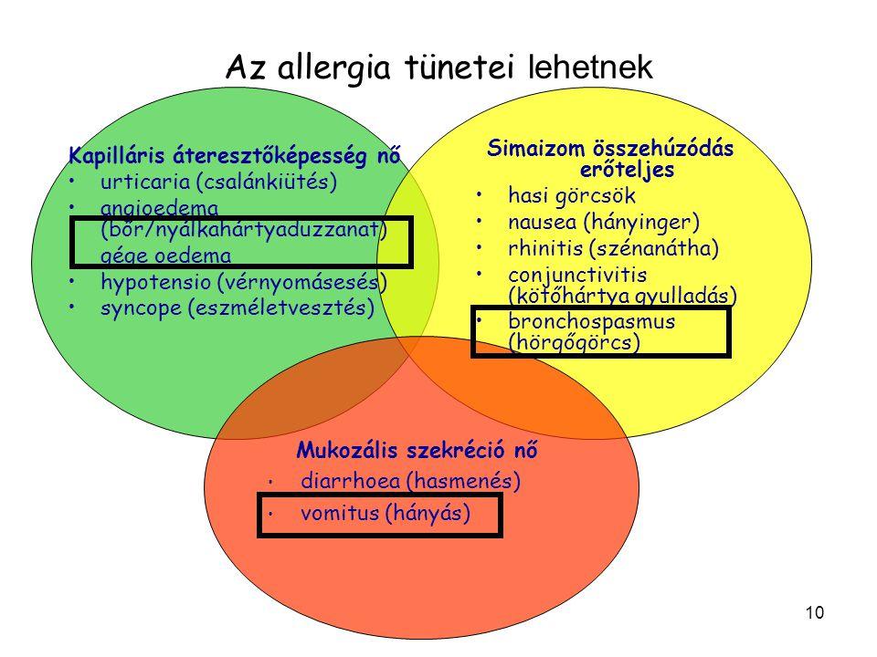 Az allergia tünetei lehetnek