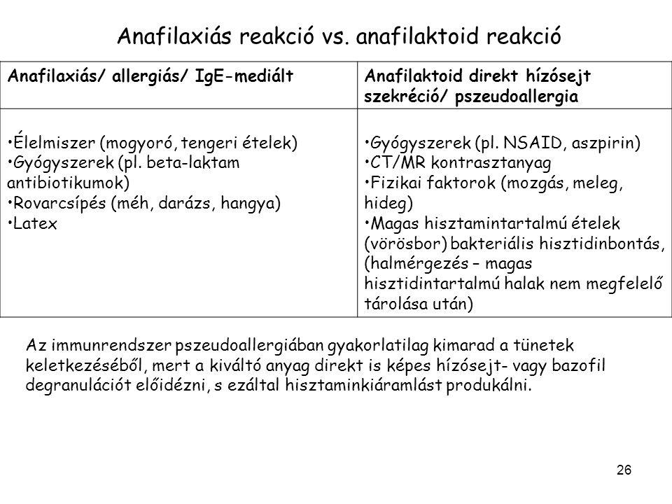 Anafilaxiás reakció vs. anafilaktoid reakció