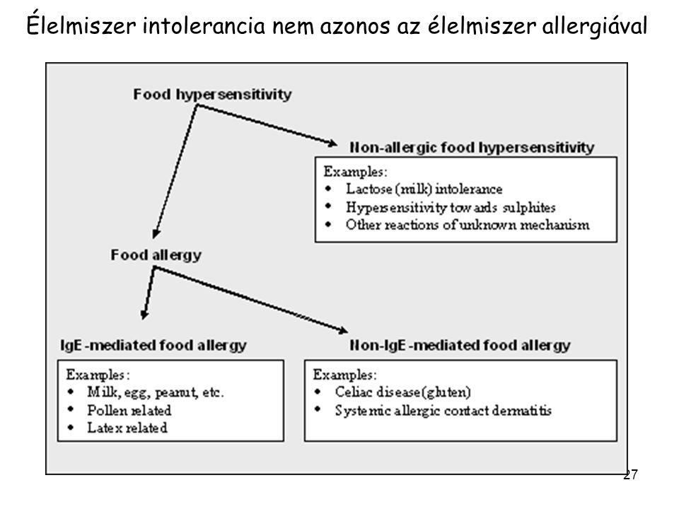 Élelmiszer intolerancia nem azonos az élelmiszer allergiával