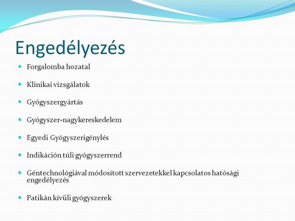 Engedélyezés Forgalomba hozatal Klinikai vizsgálatok Gyógyszergyártás