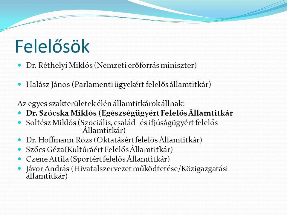 Felelősök Dr. Réthelyi Miklós (Nemzeti erőforrás miniszter)