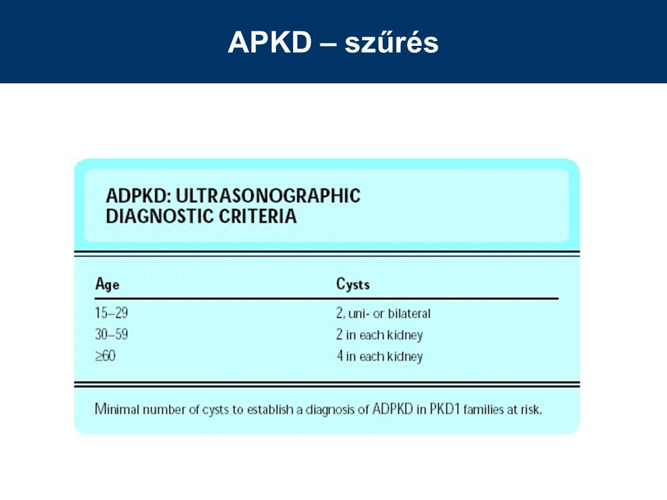 APKD – szűrés