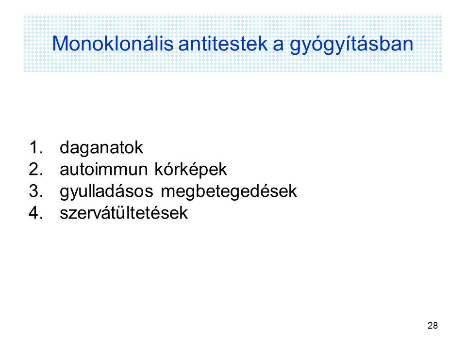 Monoklonális antitestek a gyógyításban