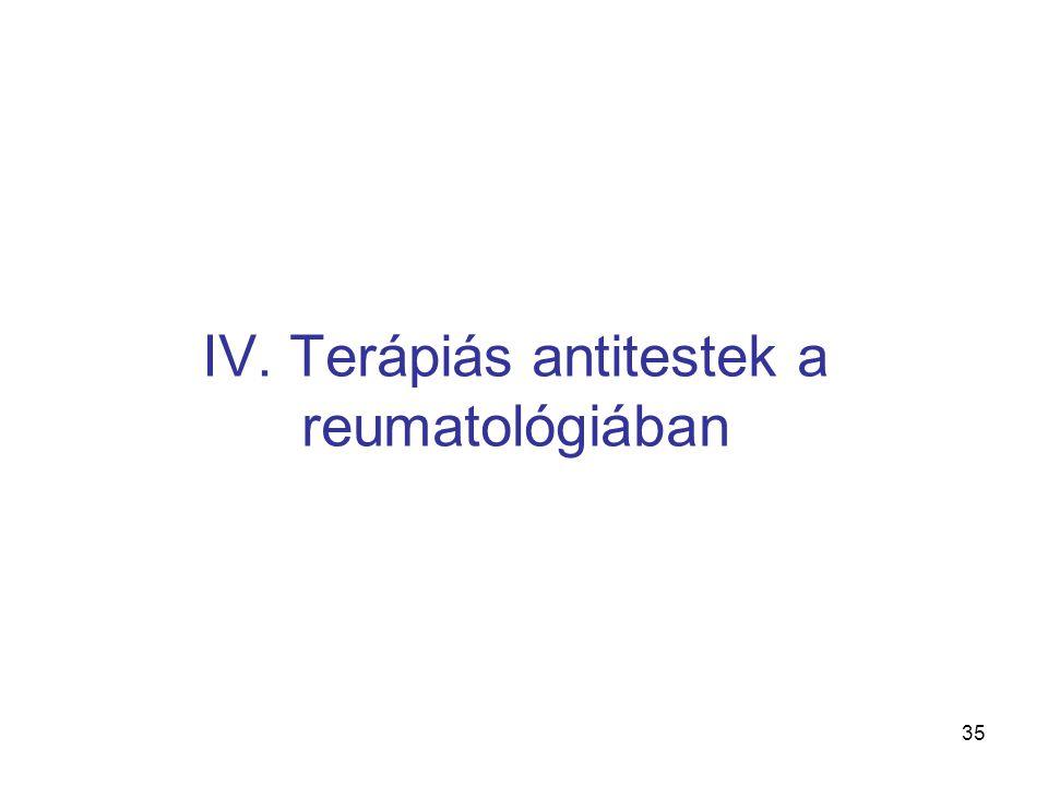 IV. Terápiás antitestek a reumatológiában