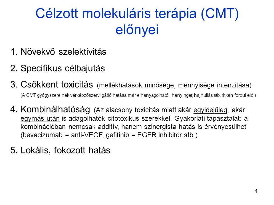 Célzott molekuláris terápia (CMT) előnyei