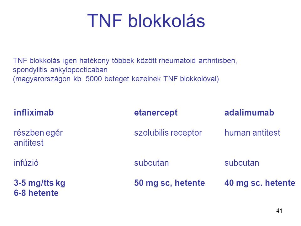 TNF blokkolás infliximab etanercept adalimumab