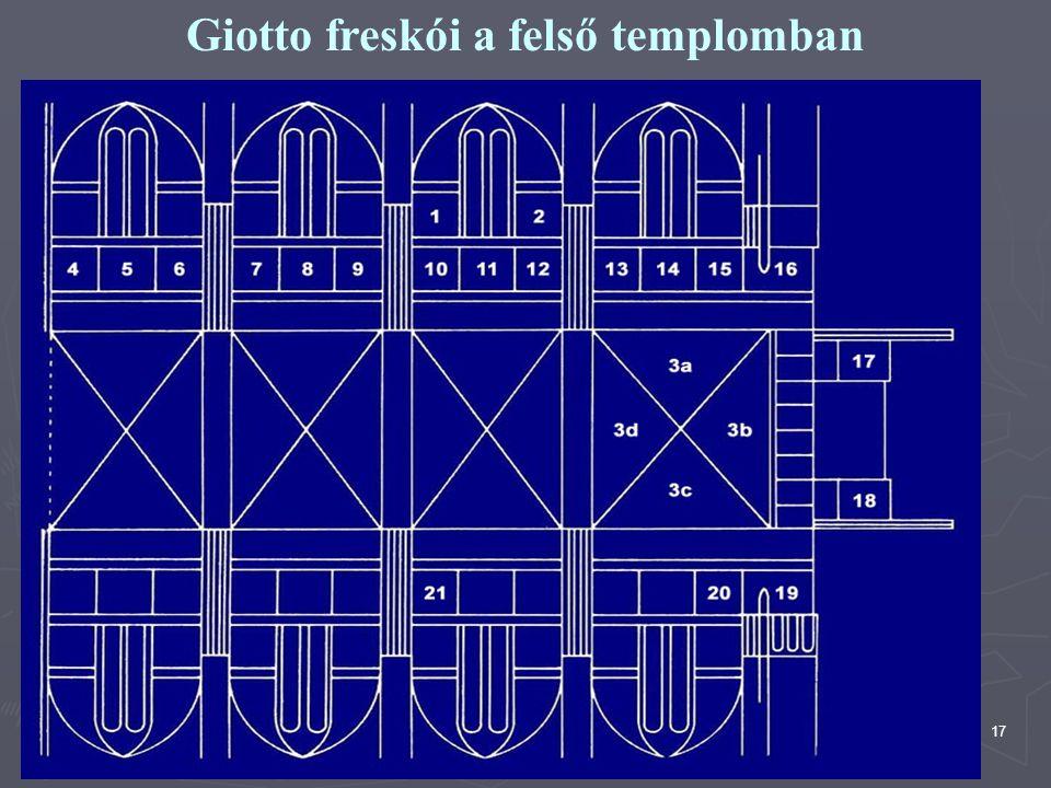 Giotto freskói a felső templomban