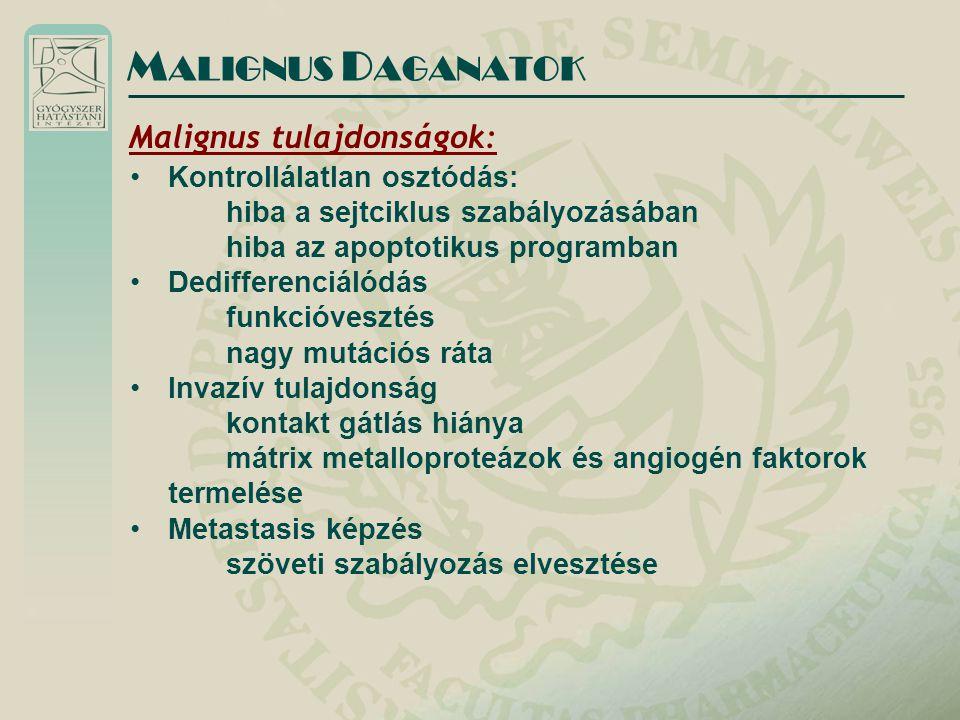 MALIGNUS DAGANATOK Malignus tulajdonságok: Kontrollálatlan osztódás: