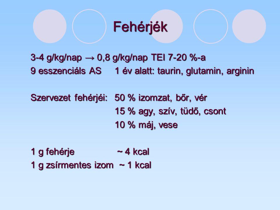 Fehérjék 3-4 g/kg/nap → 0,8 g/kg/nap TEI 7-20 %-a