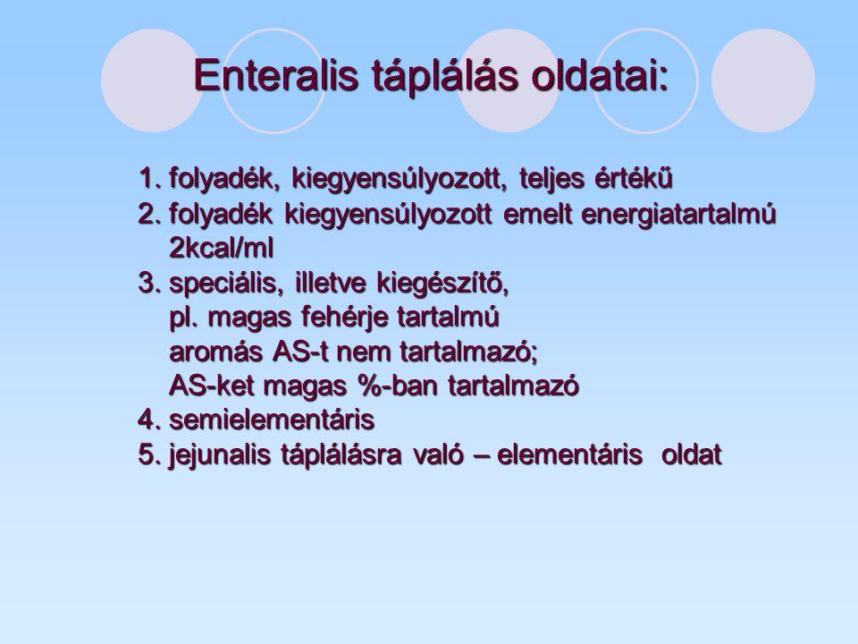 Enteralis táplálás oldatai: