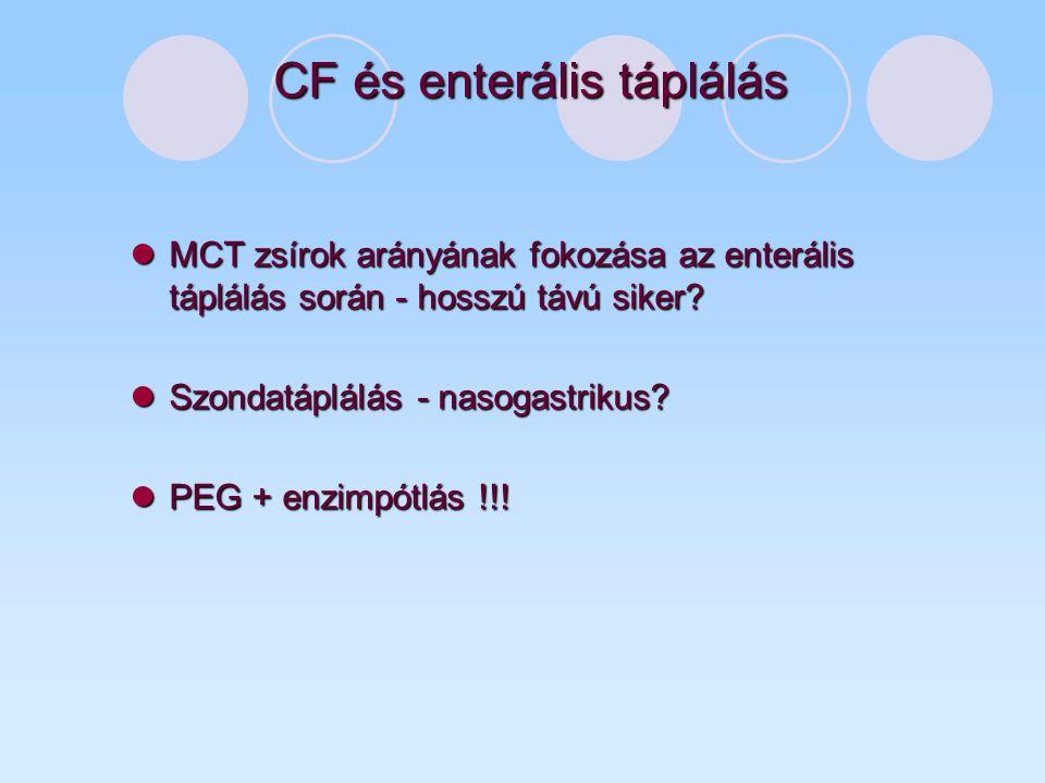 CF és enterális táplálás