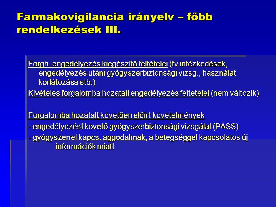 Farmakovigilancia irányelv – főbb rendelkezések III.