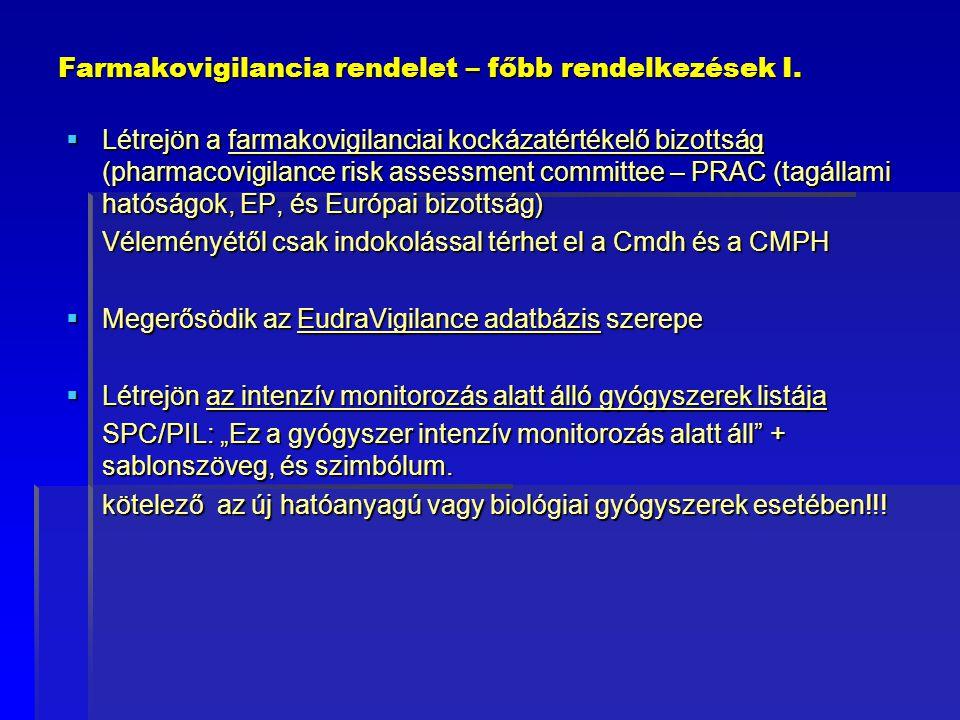Farmakovigilancia rendelet – főbb rendelkezések I.
