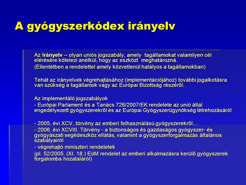 A gyógyszerkódex irányelv