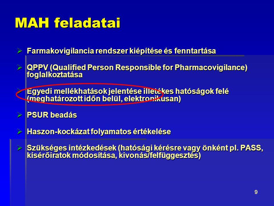 MAH feladatai Farmakovigilancia rendszer kiépítése és fenntartása