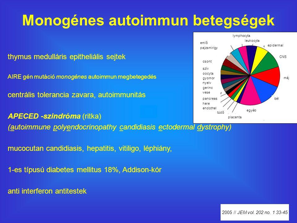 Monogénes autoimmun betegségek