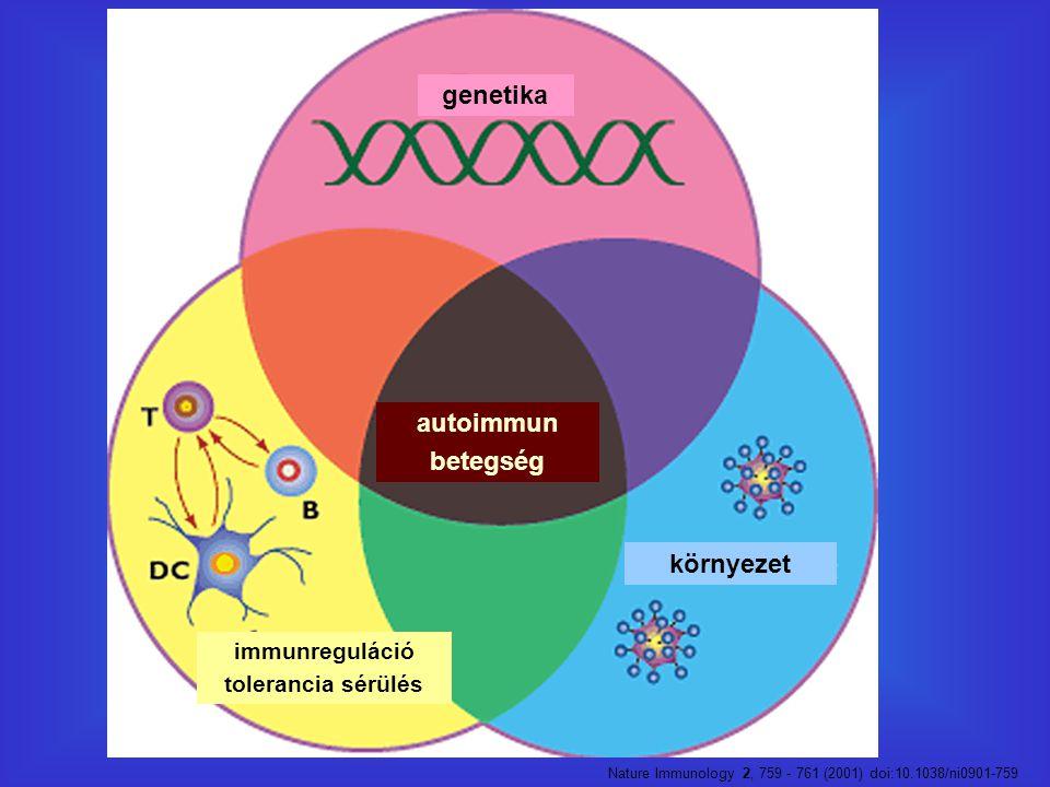 genetika autoimmun betegség környezet