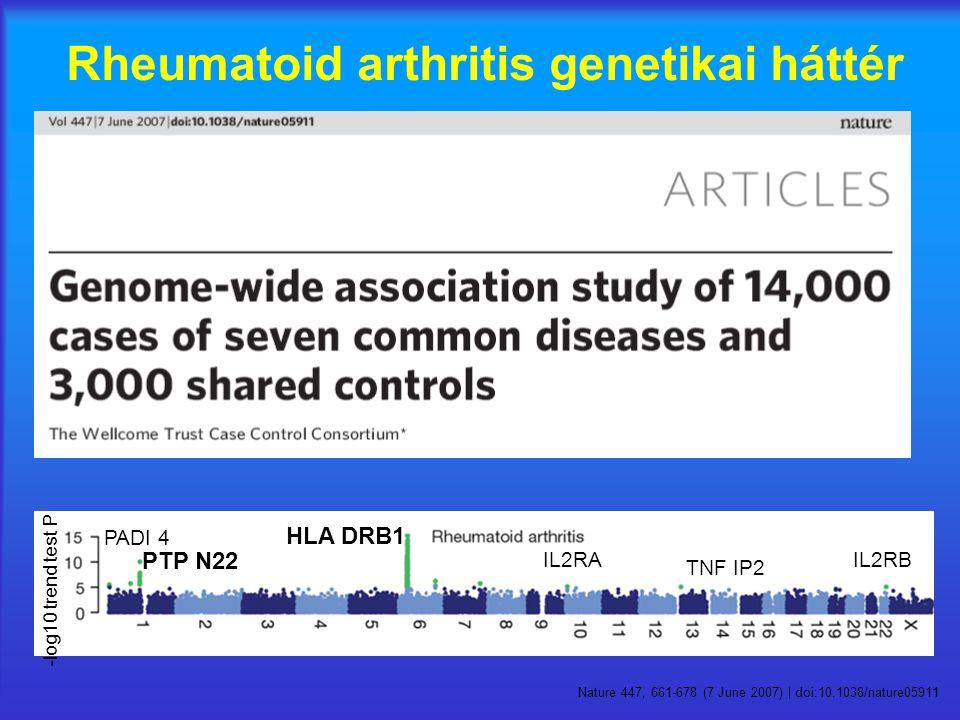 Rheumatoid arthritis genetikai háttér