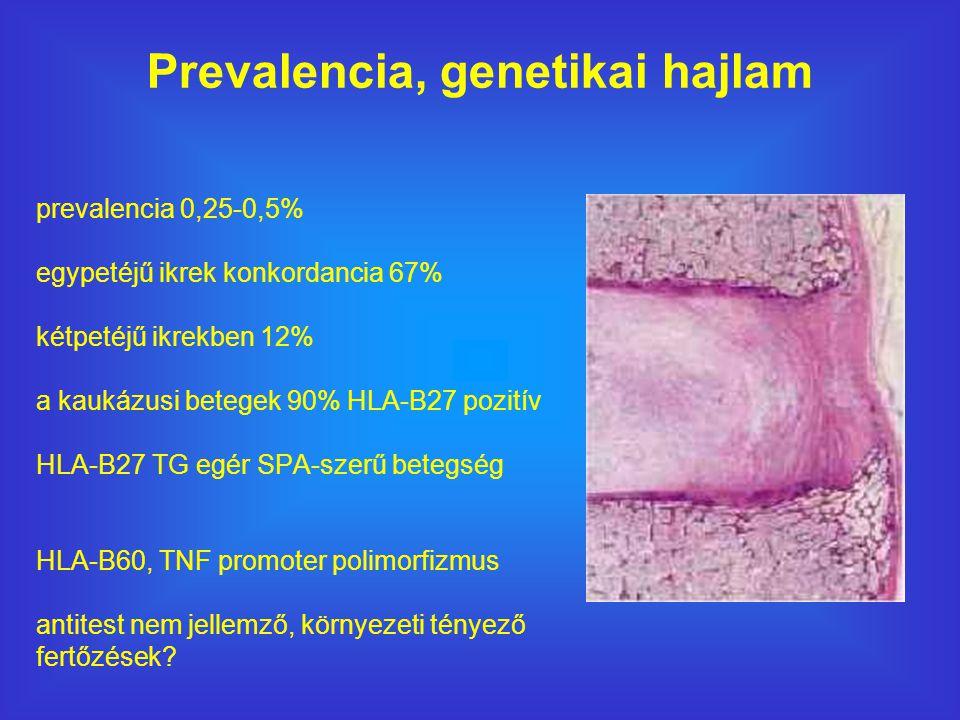 Prevalencia, genetikai hajlam