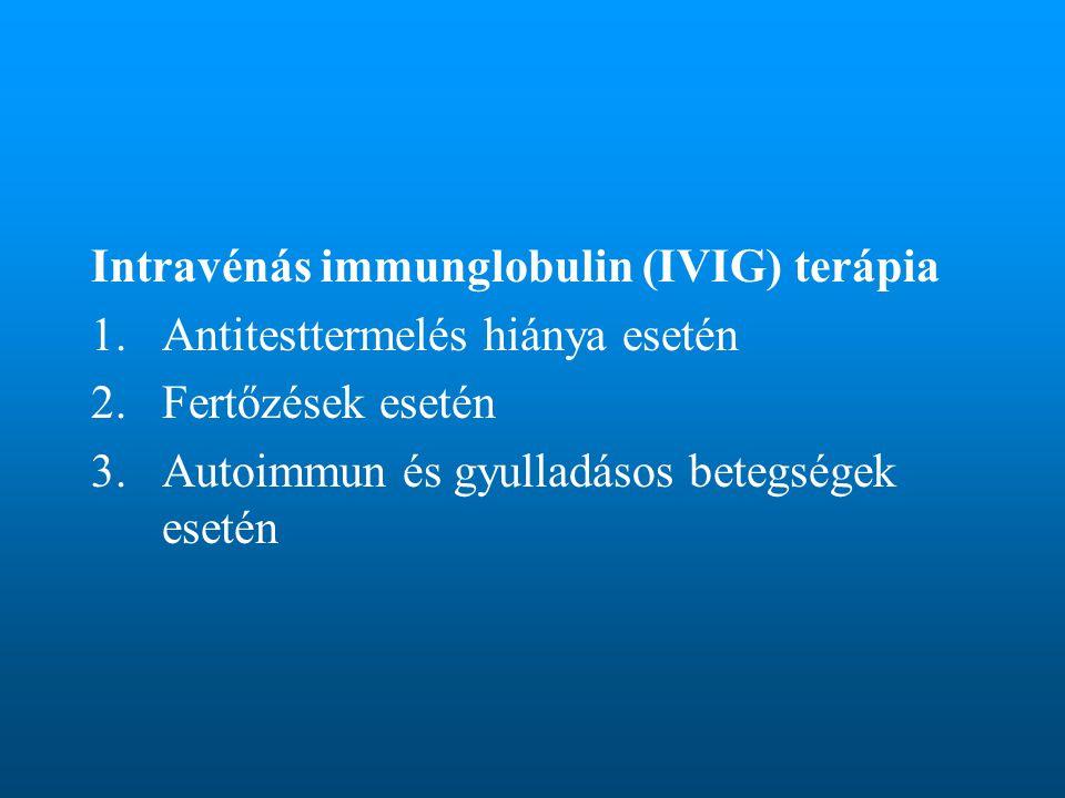 Intravénás immunglobulin (IVIG) terápia