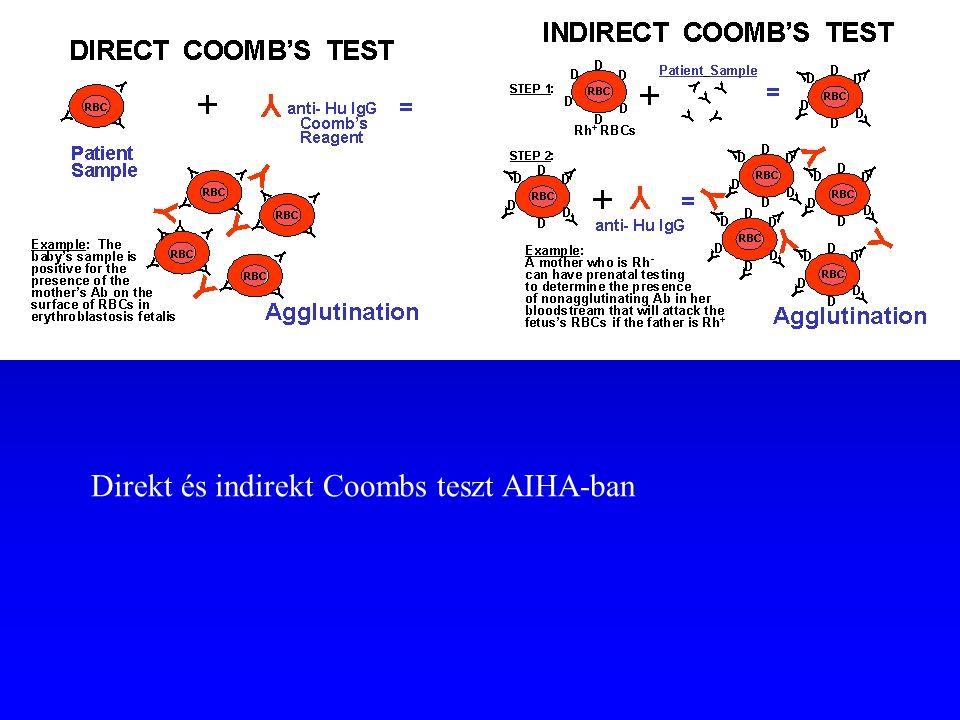 Direkt és indirekt Coombs teszt AIHA-ban