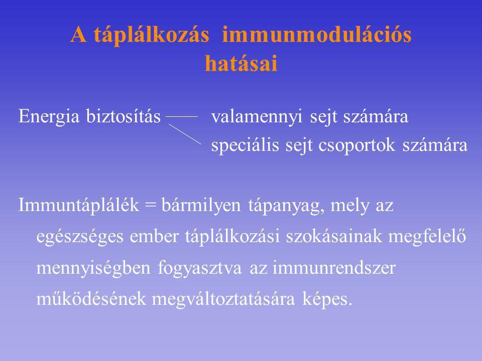 A táplálkozás immunmodulációs hatásai