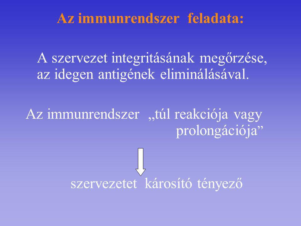 Az immunrendszer feladata: