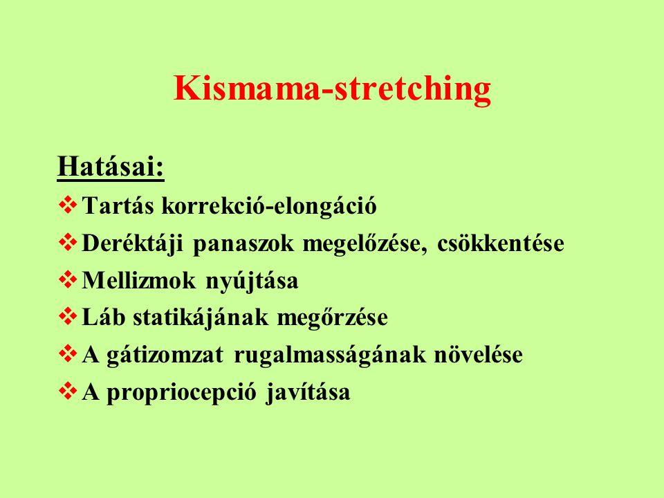 Kismama-stretching Hatásai: Tartás korrekció-elongáció