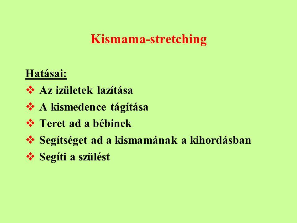 Kismama-stretching Hatásai: Az izületek lazítása A kismedence tágítása