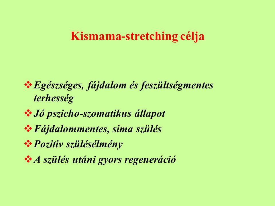 Kismama-stretching célja