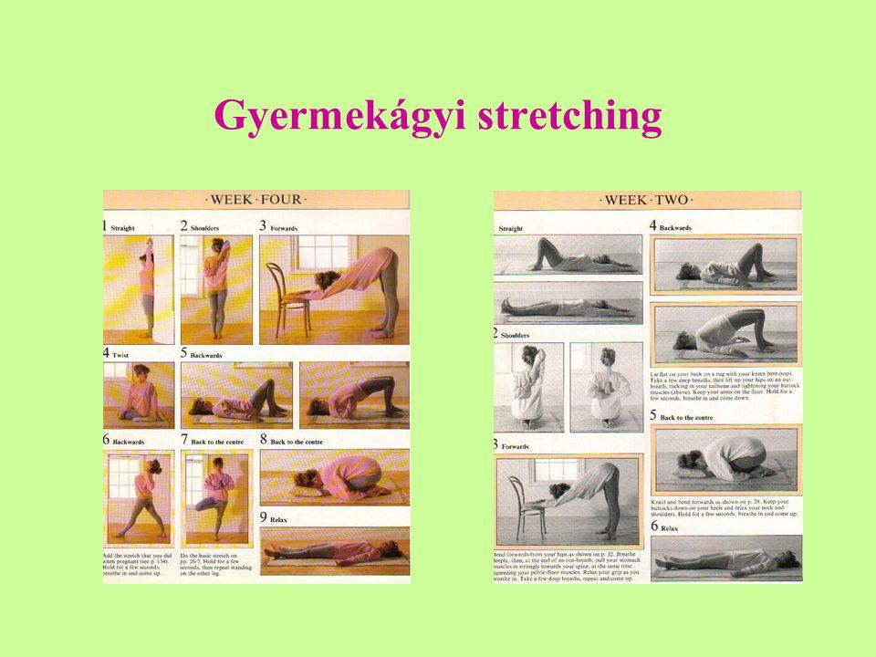 Gyermekágyi stretching