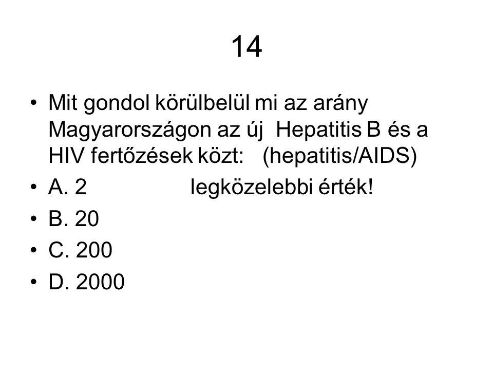 14 Mit gondol körülbelül mi az arány Magyarországon az új Hepatitis B és a HIV fertőzések közt: (hepatitis/AIDS)