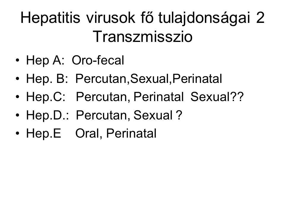 Hepatitis virusok fő tulajdonságai 2 Transzmisszio