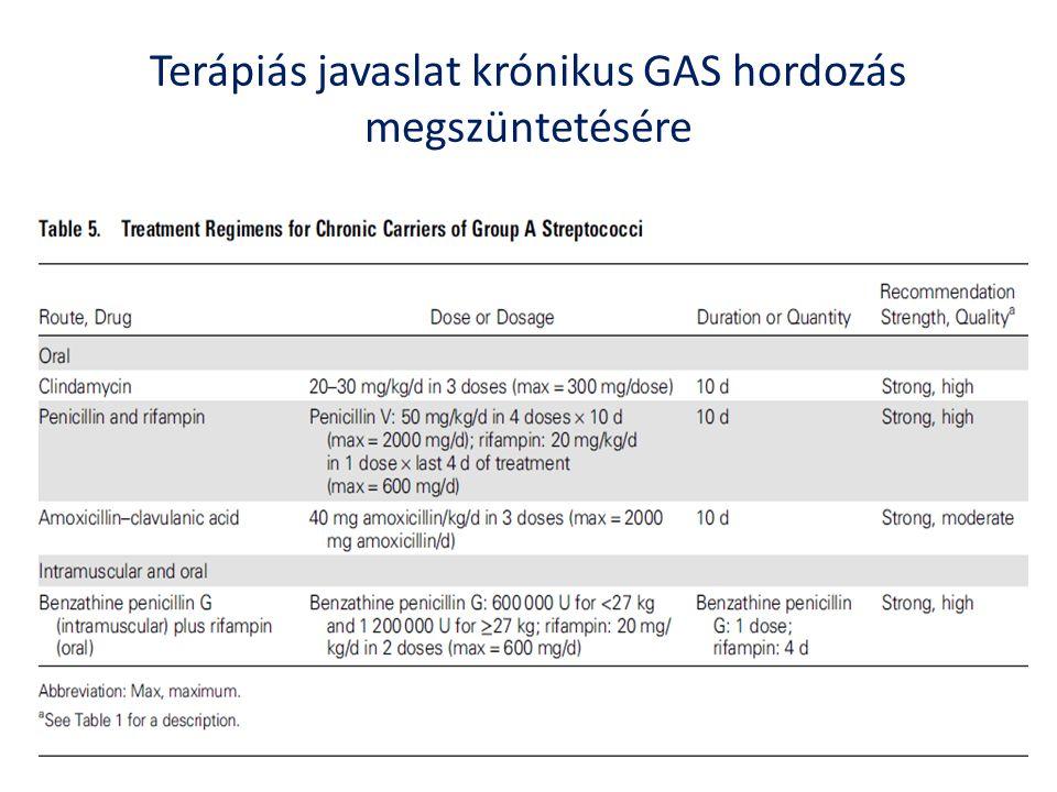 Terápiás javaslat krónikus GAS hordozás megszüntetésére