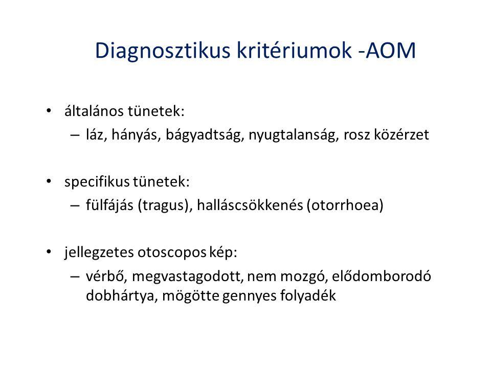 Diagnosztikus kritériumok -AOM