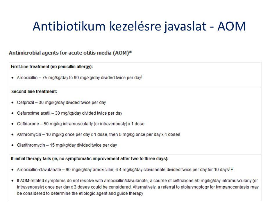 Antibiotikum kezelésre javaslat - AOM